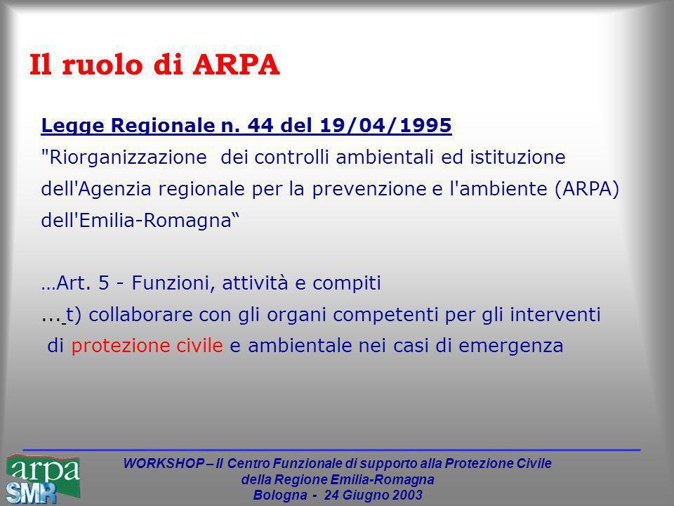 WORKSHOP – Il Centro Funzionale di supporto alla Protezione Civile della Regione Emilia-Romagna Bologna - 24 Giugno 2003 Il ruolo di ARPA Legge Regionale n.