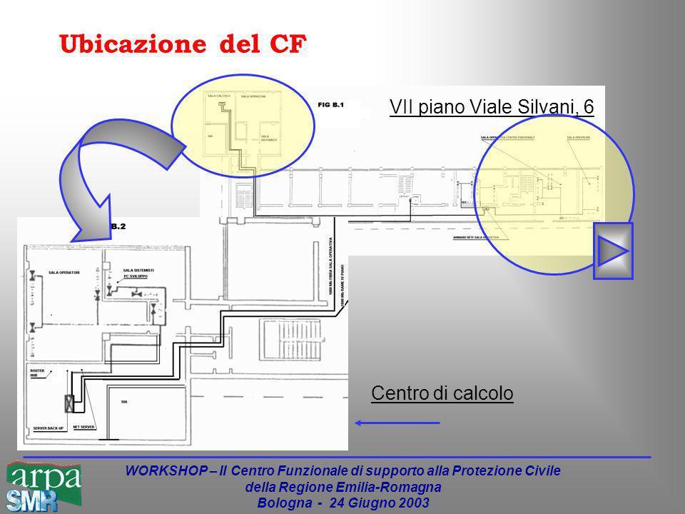 WORKSHOP – Il Centro Funzionale di supporto alla Protezione Civile della Regione Emilia-Romagna Bologna - 24 Giugno 2003 Ubicazione del CF VII piano Viale Silvani, 6 Centro di calcolo
