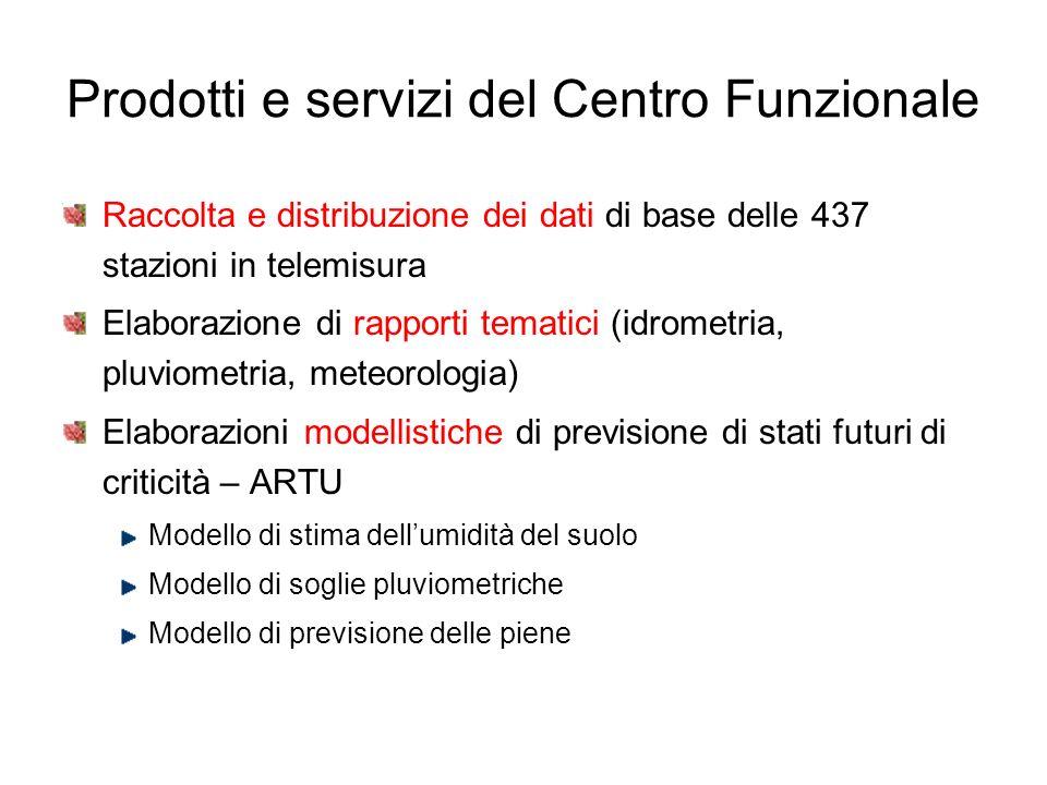 Portale del Centro Funzionale http://www.centrofunzionale.toscana.it