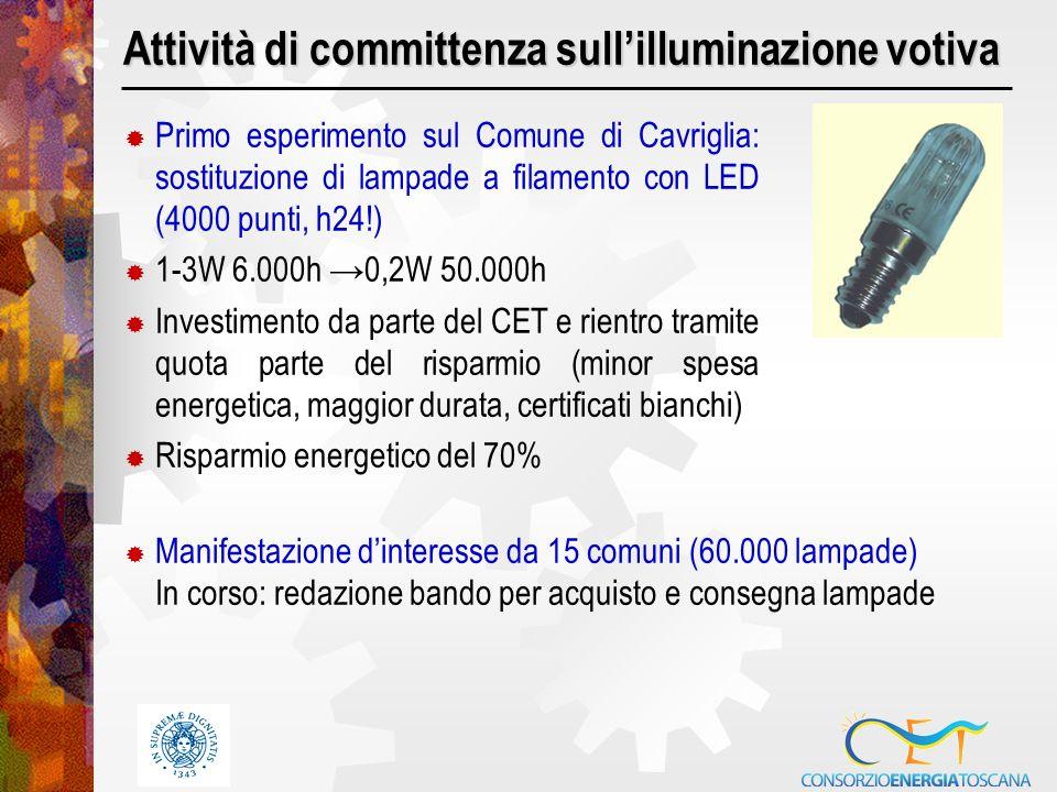 Attività di committenza sullilluminazione votiva Manifestazione dinteresse da 15 comuni (60.000 lampade) In corso: redazione bando per acquisto e consegna lampade Primo esperimento sul Comune di Cavriglia: sostituzione di lampade a filamento con LED (4000 punti, h24!) 1-3W 6.000h 0,2W 50.000h Investimento da parte del CET e rientro tramite quota parte del risparmio (minor spesa energetica, maggior durata, certificati bianchi) Risparmio energetico del 70%