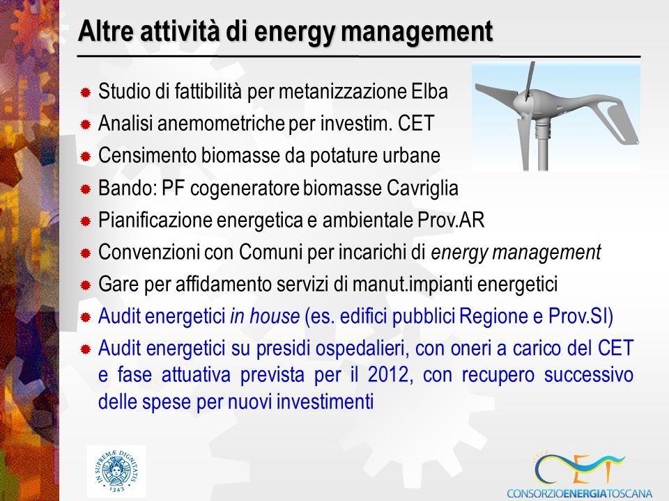 Altre attività di energy management Studio di fattibilità per metanizzazione Elba Analisi anemometriche per investim.