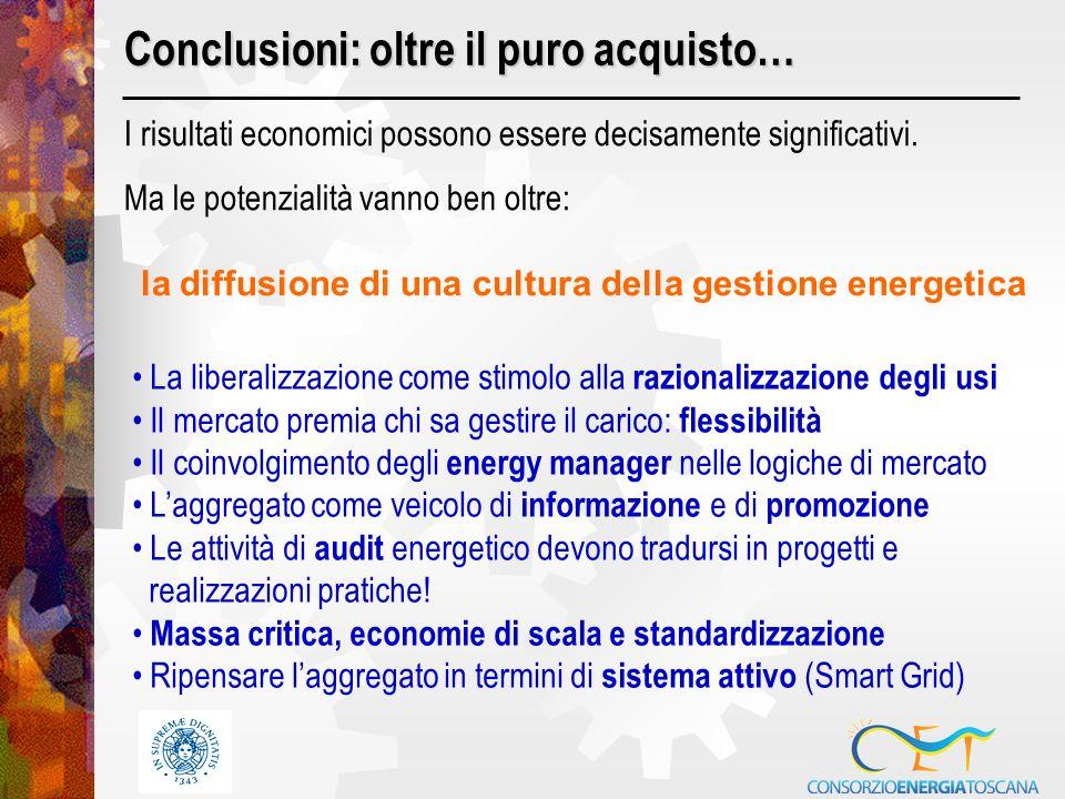 Conclusioni: oltre il puro acquisto… I risultati economici possono essere decisamente significativi.
