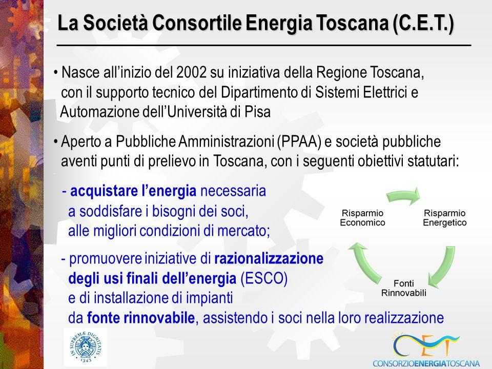 La Società Consortile Energia Toscana (C.E.T.) Nasce allinizio del 2002 su iniziativa della Regione Toscana, con il supporto tecnico del Dipartimento di Sistemi Elettrici e Automazione dellUniversità di Pisa Aperto a Pubbliche Amministrazioni (PPAA) e società pubbliche aventi punti di prelievo in Toscana, con i seguenti obiettivi statutari: - acquistare lenergia necessaria a soddisfare i bisogni dei soci, alle migliori condizioni di mercato; - promuovere iniziative di razionalizzazione degli usi finali dellenergia (ESCO) e di installazione di impianti da fonte rinnovabile, assistendo i soci nella loro realizzazione