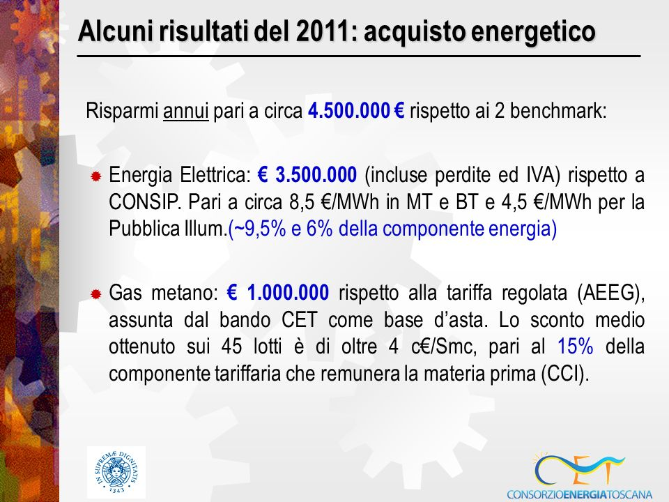 Alcuni risultati del 2011: acquisto energetico Risparmi annui pari a circa 4.500.000 rispetto ai 2 benchmark: Energia Elettrica: 3.500.000 (incluse perdite ed IVA) rispetto a CONSIP.