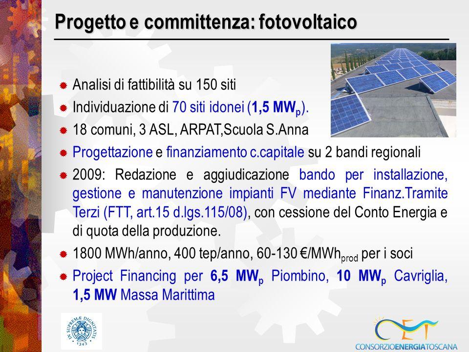 Progetto e committenza: fotovoltaico Analisi di fattibilità su 150 siti Individuazione di 70 siti idonei ( 1,5 MW p ).