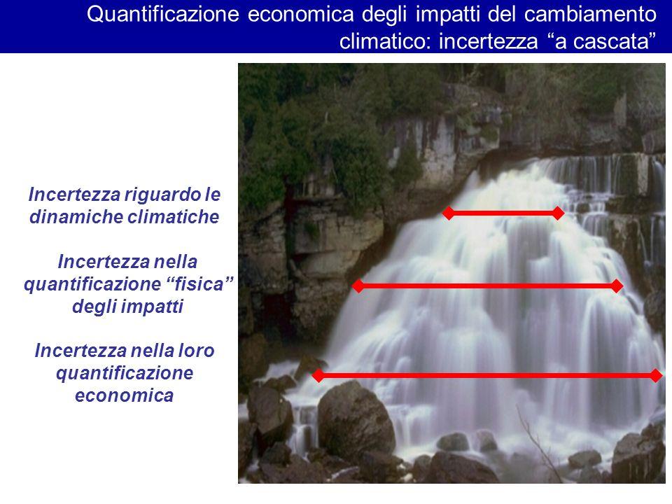 6 Quantificazione economica degli impatti del cambiamento climatico: incertezza a cascata Incertezza riguardo le dinamiche climatiche Incertezza nella quantificazione fisica degli impatti Incertezza nella loro quantificazione economica