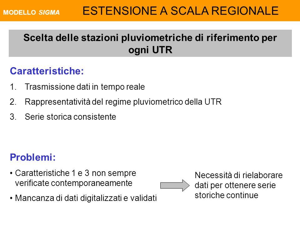 Scelta delle stazioni pluviometriche di riferimento per ogni UTR Caratteristiche: 1.Trasmissione dati in tempo reale 2.Rappresentatività del regime pl