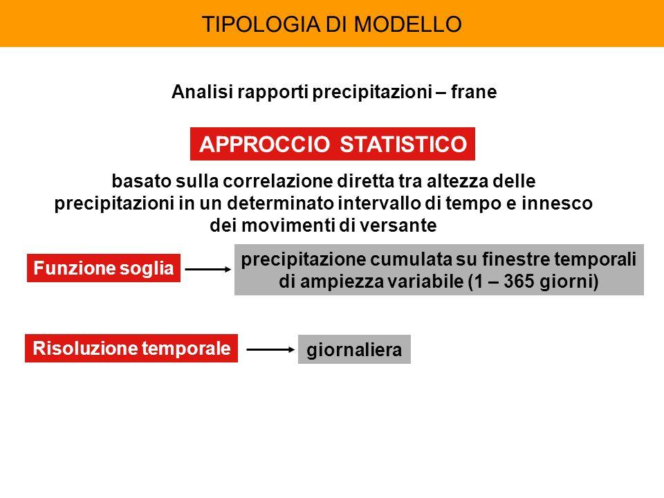 Analisi rapporti precipitazioni – frane APPROCCIO STATISTICO basato sulla correlazione diretta tra altezza delle precipitazioni in un determinato inte