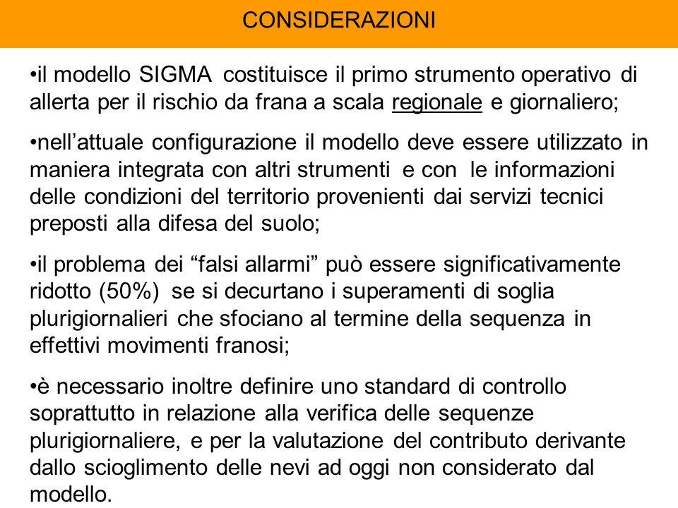 CONSIDERAZIONI il modello SIGMA costituisce il primo strumento operativo di allerta per il rischio da frana a scala regionale e giornaliero; nellattua