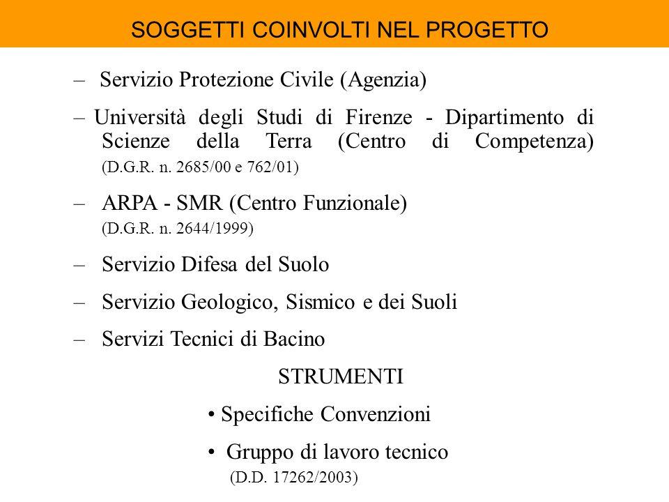 SOGGETTI COINVOLTI NEL PROGETTO – Servizio Protezione Civile (Agenzia) – Università degli Studi di Firenze - Dipartimento di Scienze della Terra (Cent