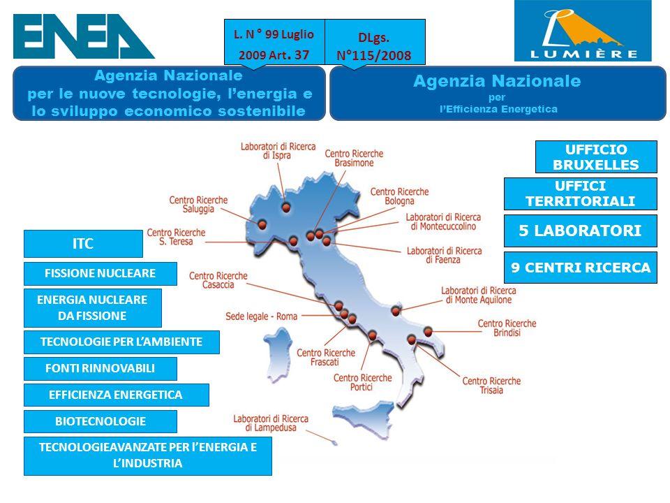 Agenzia Nazionale per le nuove tecnologie, lenergia e lo sviluppo economico sostenibile Agenzia Nazionale per lEfficienza Energetica 9 CENTRI RICERCA