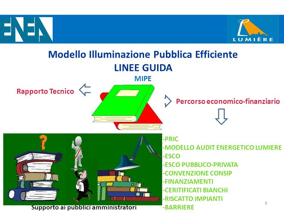 9 Modello Illuminazione Pubblica Efficiente LINEE GUIDA MIPE Rapporto Tecnico -PRIC -MODELLO AUDIT ENERGETICO LUMIERE -ESCO -ESCO PUBBLICO-PRIVATA -CO