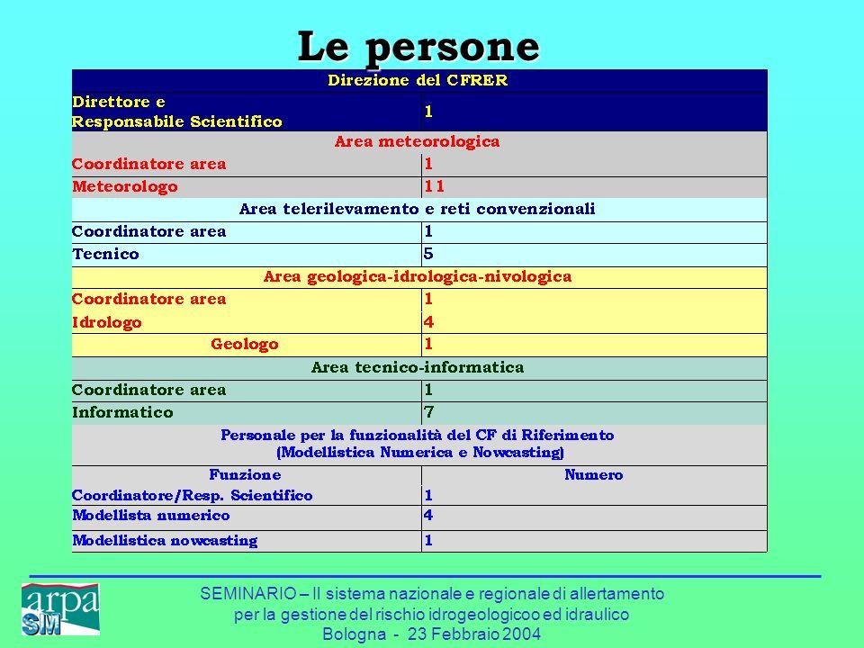 SEMINARIO – Il sistema nazionale e regionale di allertamento per la gestione del rischio idrogeologicoo ed idraulico Bologna - 23 Febbraio 2004 Le per
