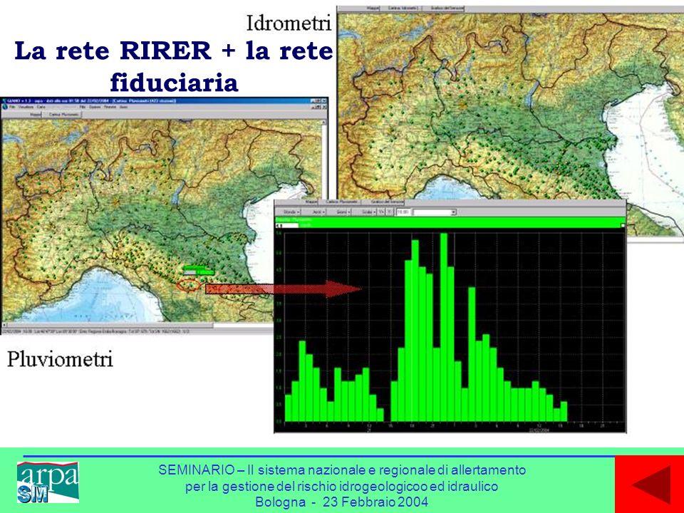 SEMINARIO – Il sistema nazionale e regionale di allertamento per la gestione del rischio idrogeologicoo ed idraulico Bologna - 23 Febbraio 2004 La ret