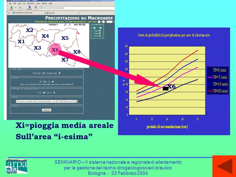 SEMINARIO – Il sistema nazionale e regionale di allertamento per la gestione del rischio idrogeologicoo ed idraulico Bologna - 23 Febbraio 2004 X1 X2