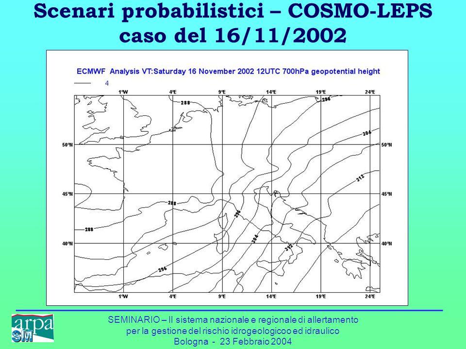 SEMINARIO – Il sistema nazionale e regionale di allertamento per la gestione del rischio idrogeologicoo ed idraulico Bologna - 23 Febbraio 2004 Scenar