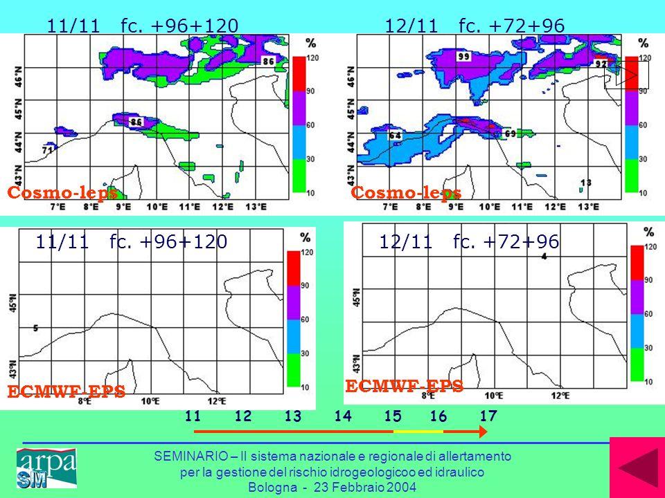 SEMINARIO – Il sistema nazionale e regionale di allertamento per la gestione del rischio idrogeologicoo ed idraulico Bologna - 23 Febbraio 2004 11/11