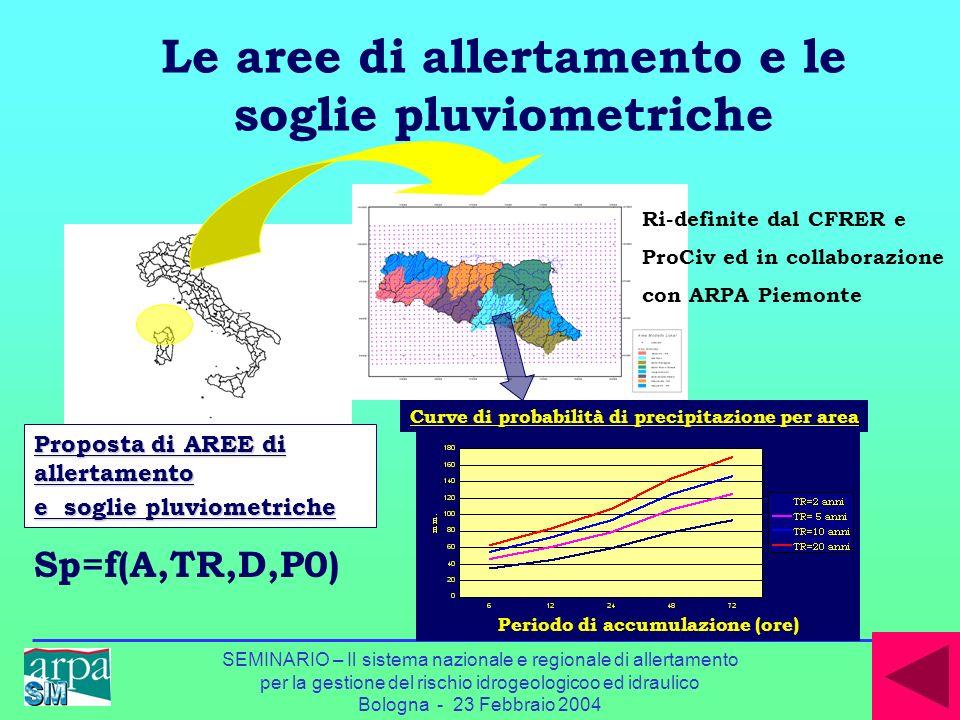 SEMINARIO – Il sistema nazionale e regionale di allertamento per la gestione del rischio idrogeologicoo ed idraulico Bologna - 23 Febbraio 2004 Le are
