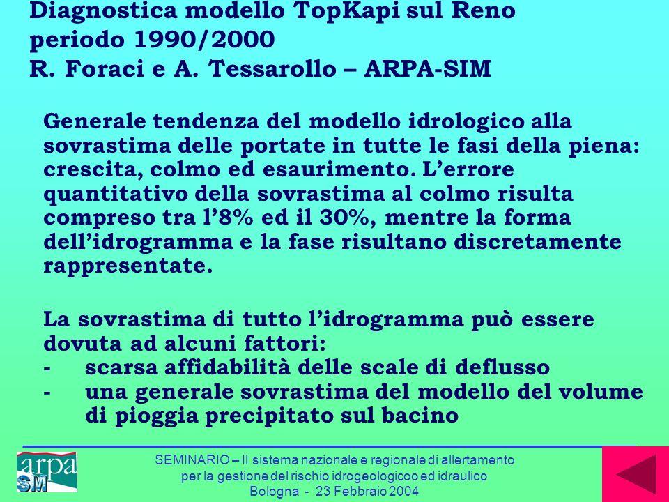SEMINARIO – Il sistema nazionale e regionale di allertamento per la gestione del rischio idrogeologicoo ed idraulico Bologna - 23 Febbraio 2004 Diagno