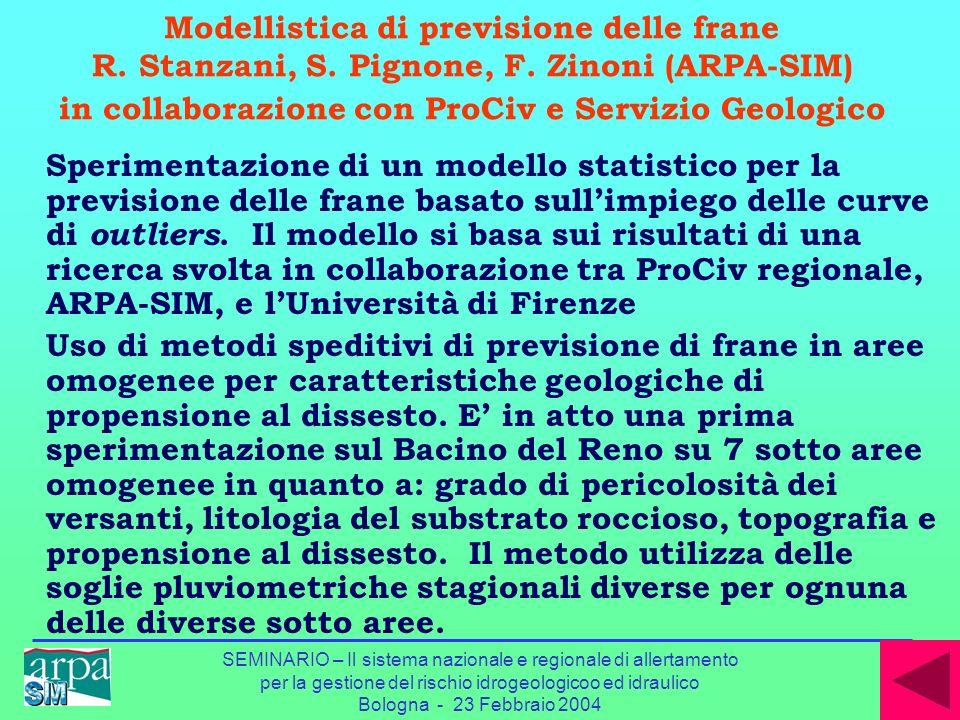 SEMINARIO – Il sistema nazionale e regionale di allertamento per la gestione del rischio idrogeologicoo ed idraulico Bologna - 23 Febbraio 2004 Modell