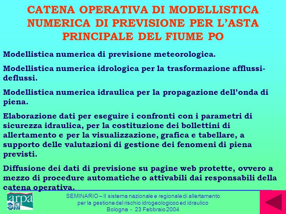 SEMINARIO – Il sistema nazionale e regionale di allertamento per la gestione del rischio idrogeologicoo ed idraulico Bologna - 23 Febbraio 2004 CATENA