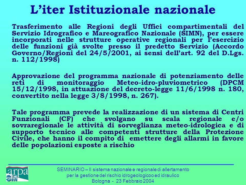 SEMINARIO – Il sistema nazionale e regionale di allertamento per la gestione del rischio idrogeologicoo ed idraulico Bologna - 23 Febbraio 2004 Liter