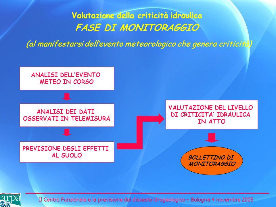 Il Centro Funzionale e la previsione del dissesto idrogeologico – Bologna 4 novembre 2005 ANALISI DEI DATI OSSERVATI IN TELEMISURA BOLLETTINO DI MONIT