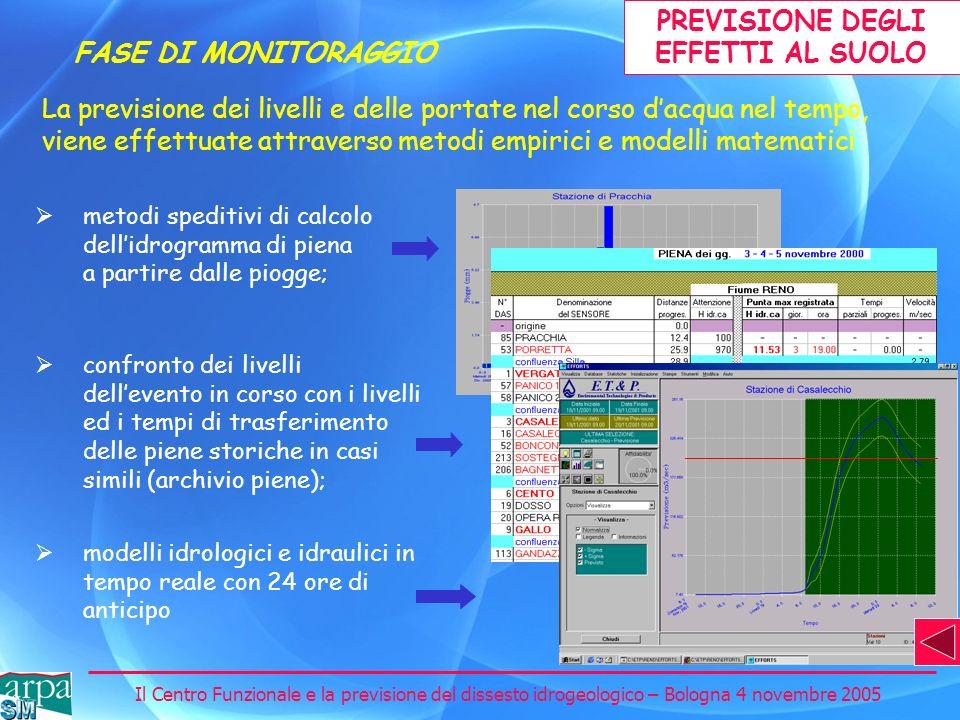 Il Centro Funzionale e la previsione del dissesto idrogeologico – Bologna 4 novembre 2005 PREVISIONE DEGLI EFFETTI AL SUOLO metodi speditivi di calcol