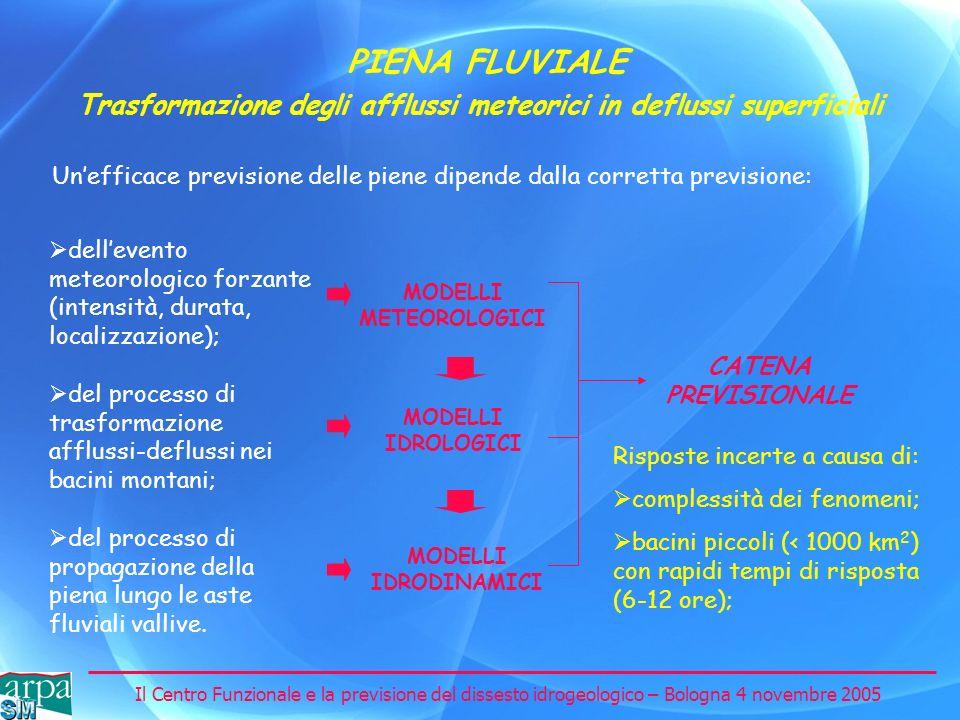 Il Centro Funzionale e la previsione del dissesto idrogeologico – Bologna 4 novembre 2005 Trasformazione degli afflussi meteorici in deflussi superfic