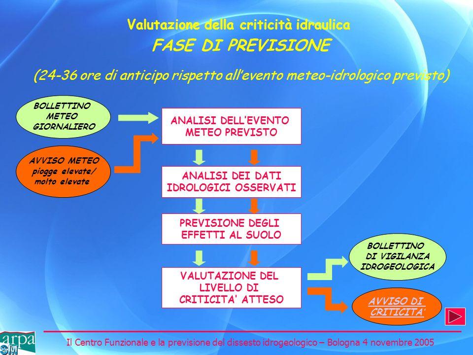 Il Centro Funzionale e la previsione del dissesto idrogeologico – Bologna 4 novembre 2005 AVVISO METEO piogge elevate/ molto elevate PREVISIONE DEGLI