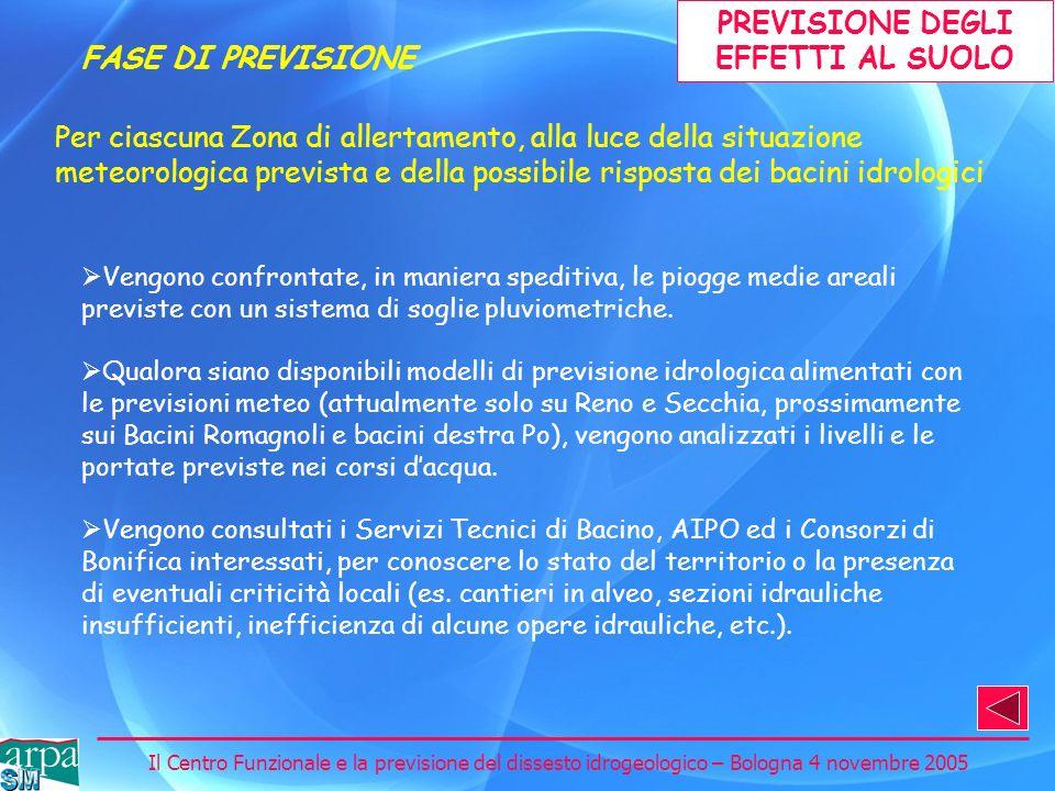 Il Centro Funzionale e la previsione del dissesto idrogeologico – Bologna 4 novembre 2005 PREVISIONE DEGLI EFFETTI AL SUOLO FASE DI PREVISIONE Vengono