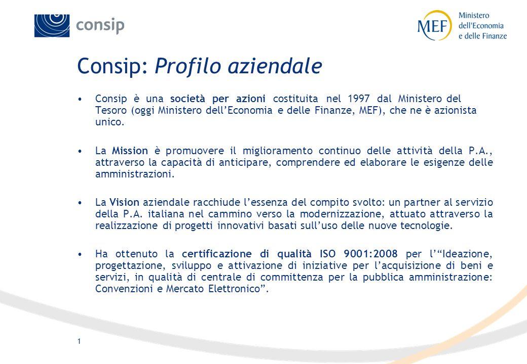 Mauro Renato Longo Mauro Renato Longo mauro.longo@tesoro.it Pietrasanta (LU) Pietrasanta (LU) 22 Novembre 2011 La Convenzione Consip Servizio Luce 2