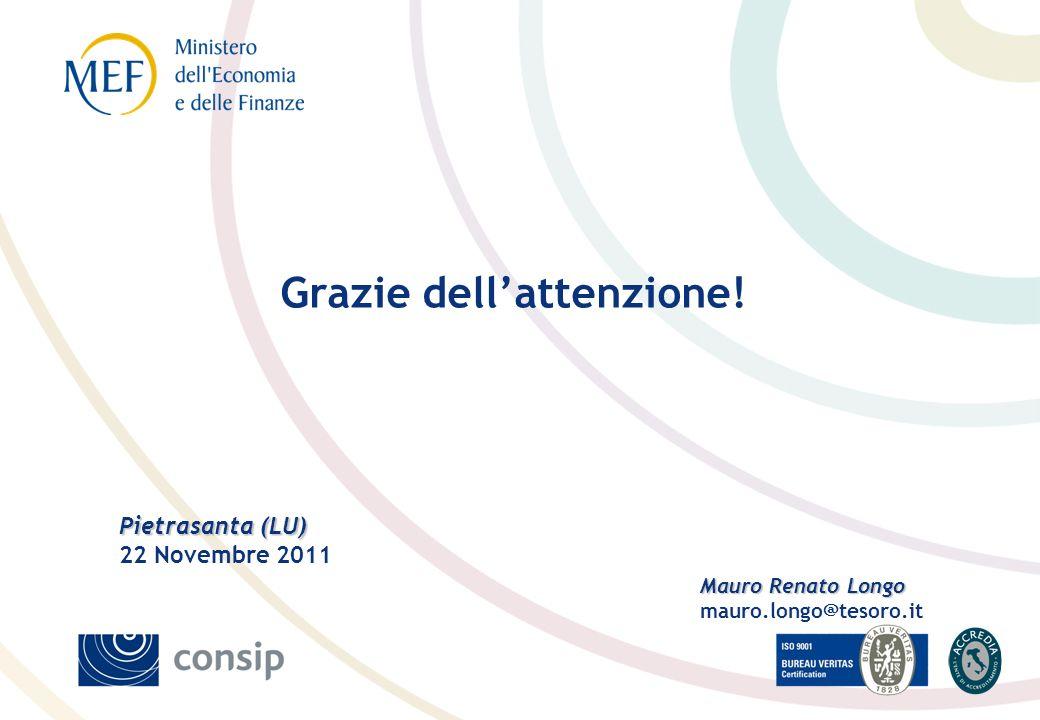14 LOTTO 3 – Enel Sole Toscana, Emilia Romagna, Marche, Umbria 69 Mln + 14 Mln Lotto 3- ENEL SOLE- adesione Siti Web www.acquistinretepa.it – sezione