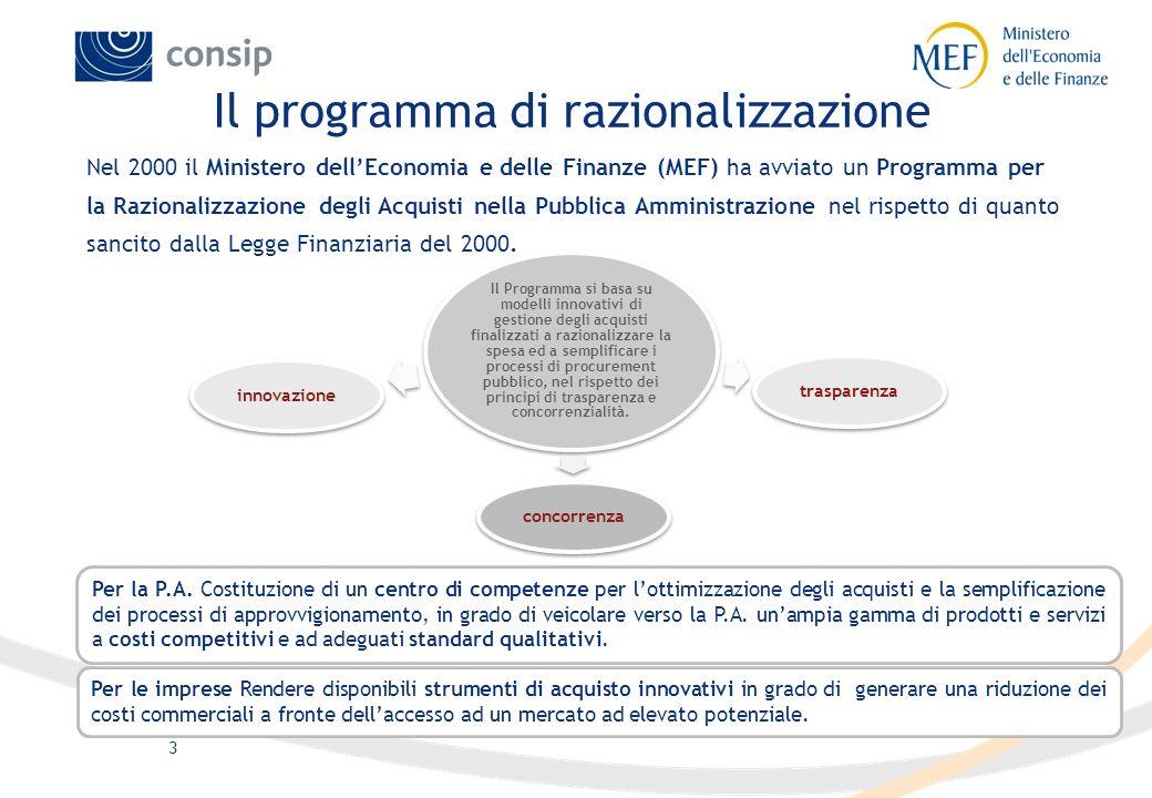2 Le principali aree di attività Consip afferiscono alla: Gestione e sviluppo delle soluzioni ICT del Ministero dellEconomia e delle Finanze, della Co