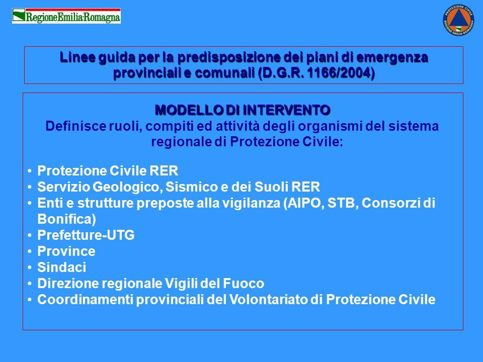 Linee guida per la predisposizione dei piani di emergenza provinciali e comunali (D.G.R.