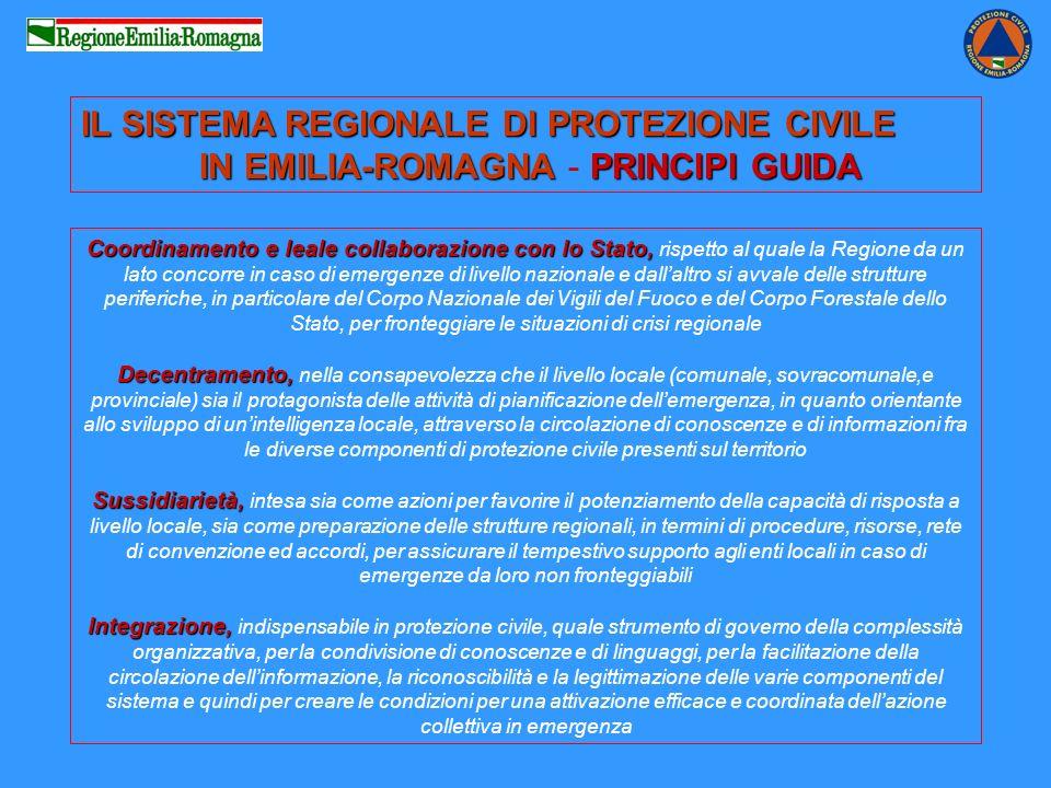 LINEE GUIDA REGIONALI PER LA PIANIFICAZIONE DEMERGENZA E LATTUAZIONE DI UN MODELLO DI INTERVENTO COORDINATO IN MATERIA DI PROTEZIONE CIVILE Firma Protocollo di Intesa 15 ottobre 2004 - siglato, per la prima volta in Italia, con: Uffici territoriali del Governo, Province, Direzione Regionale Vigili del Fuoco, Associazione Nazionale dei Comuni dItalia, Unione nazionale dei Comuni delle Comunità Montane e degli Enti Locali, Agenzia Interregionale per il fiume Po, Unione regionale delle Bonifiche Obiettivi Fornire agli Enti Locali un quadro di riferimento omogeneo per lelaborazione dei Piani di Emergenza nel proprio ambito territoriale, favorendo altresì lintegrazione e la collaborazione con gli Uffici Territoriali del Governo e gli Organi statali sul territorio Favorire una gestione coordinata delle emergenze, assicurando interventi più efficaci e tempestivi in caso di alluvioni, terremoti, eventi idrogeologici, incendi boschivi o rischi di tipo chimico-industriale