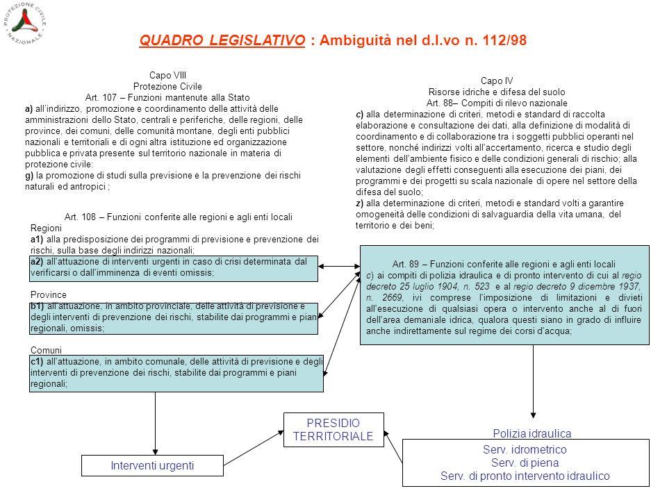 Art. 108 – Funzioni conferite alle regioni e agli enti locali Regioni a1) alla predisposizione dei programmi di previsione e prevenzione dei rischi, s