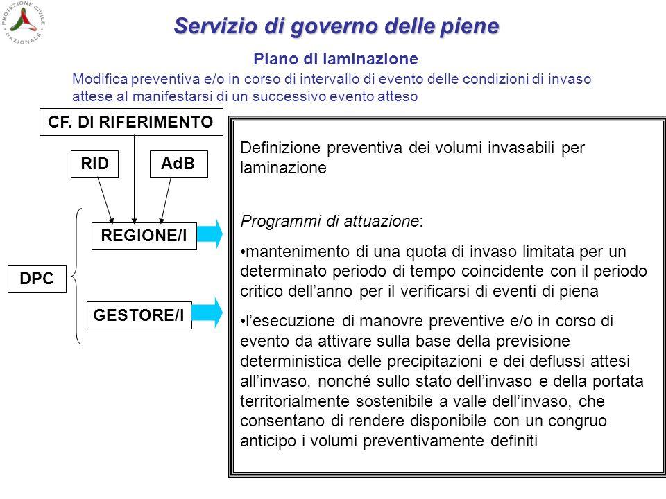 Servizio di governo delle piene Piano di laminazione GESTORE/I DPC AdBRID REGIONE/I Definizione preventiva dei volumi invasabili per laminazione Modif