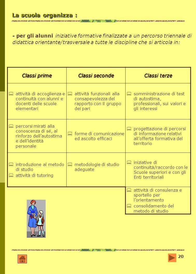 20 La scuola organizza : - per gli alunni iniziative formative finalizzate a un percorso triennale di didattica orientante/trasversale a tutte le disc