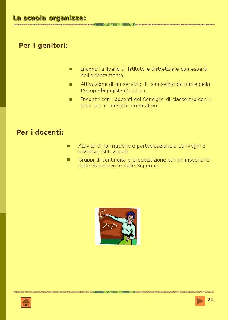 21 La scuola organizza: Attività di formazione e partecipazione a Convegni e iniziative istituzionali Gruppi di continuità e progettazione con gli ins