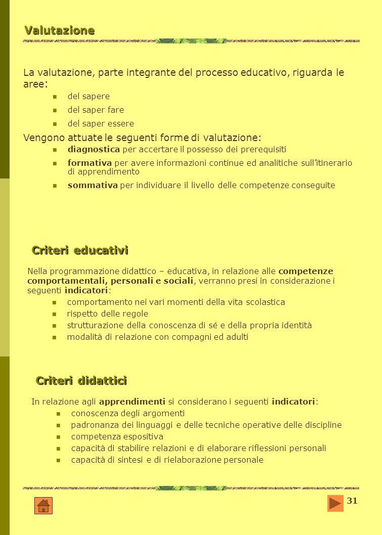 31 Criteri educativi Nella programmazione didattico – educativa, in relazione alle competenze comportamentali, personali e sociali, verranno presi in