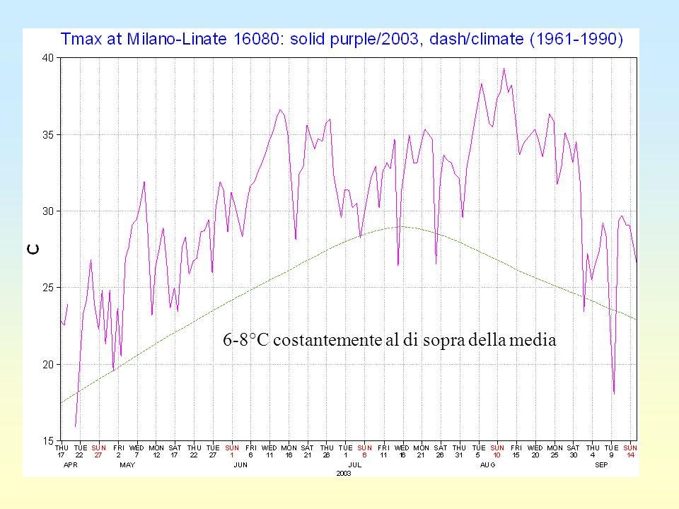 6-8°C costantemente al di sopra della media