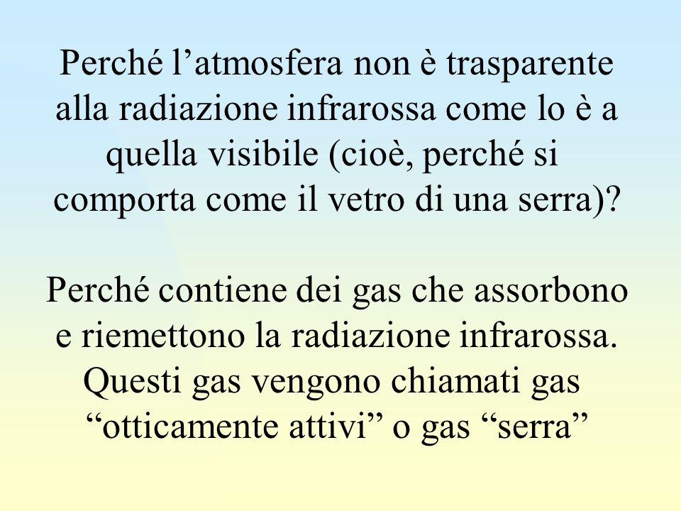 Perché latmosfera non è trasparente alla radiazione infrarossa come lo è a quella visibile (cioè, perché si comporta come il vetro di una serra).
