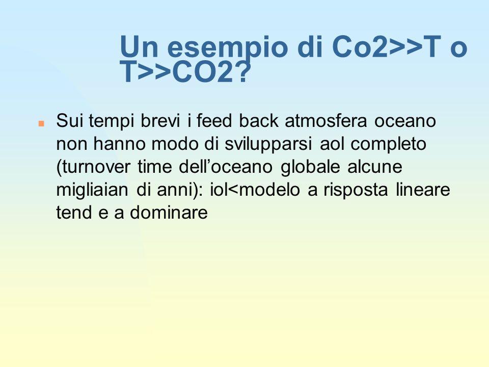 Un esempio di Co2>>T o T>>CO2.