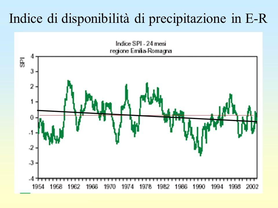 Indice di disponibilità di precipitazione in E-R