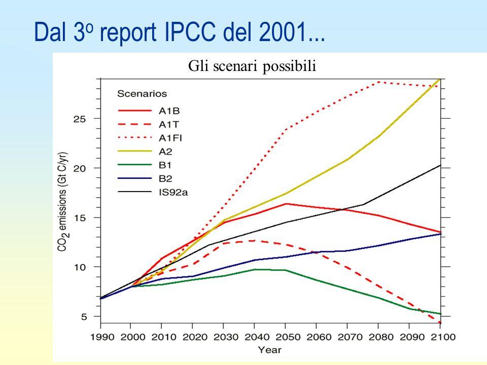 Dal 3 o report IPCC del 2001... Gli scenari possibili