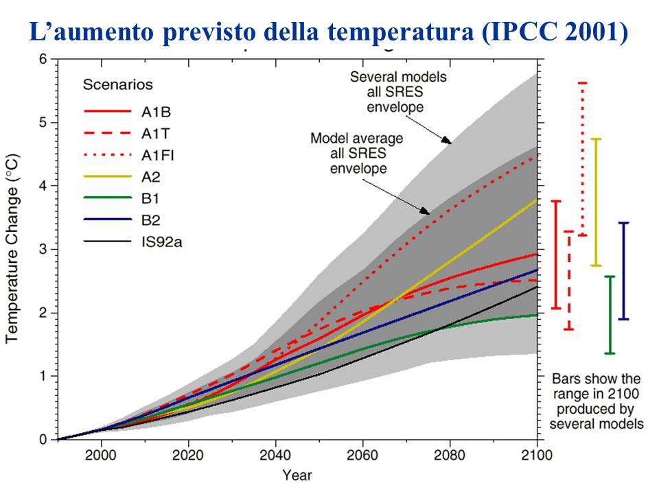 Laumento previsto della temperatura (IPCC 2001)