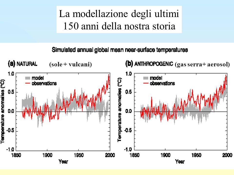 La modellazione degli ultimi 150 anni della nostra storia (sole + vulcani)(gas serra+ aerosol)