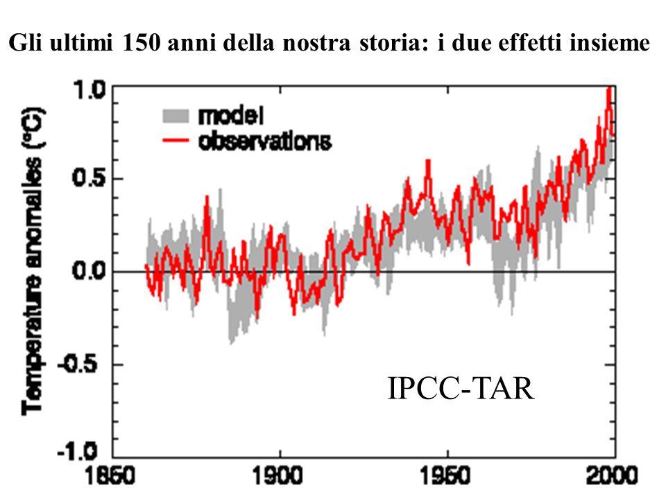Gli ultimi 150 anni della nostra storia: i due effetti insieme IPCC-TAR