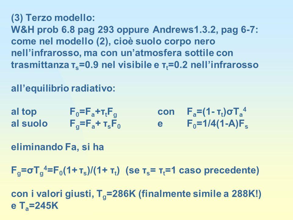 (3) Terzo modello: W&H prob 6.8 pag 293 oppure Andrews1.3.2, pag 6-7: come nel modello (2), cioè suolo corpo nero nellinfrarosso, ma con unatmosfera sottile con trasmittanza τ s =0.9 nel visibile e τ t =0.2 nellinfrarosso allequilibrio radiativo: al top F 0 =F a +τ t F g con F a =(1- τ t )σT a 4 al suoloF g =F a + τ s F 0 e F 0 =1/4(1-A)F s eliminando Fa, si ha F g =σT g 4 =F 0 (1+ τ s )/(1+ τ t ) (se τ s = τ t =1 caso precedente) con i valori giusti, T g =286K (finalmente simile a 288K!) e T a =245K